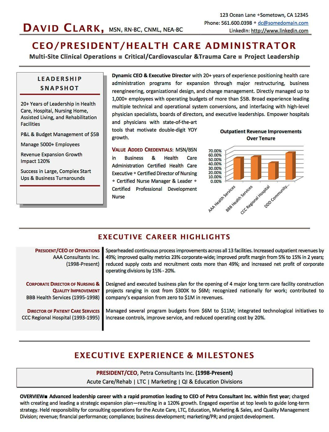 transport administrator cv example learnist org
